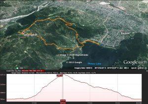 pokhara_lakeside_sarangkot_12.5km hike